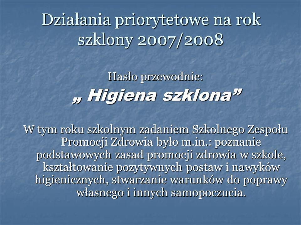 Działania priorytetowe na rok szklony 2007/2008