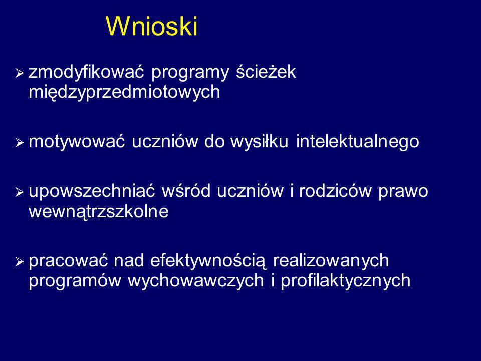 Wnioski zmodyfikować programy ścieżek międzyprzedmiotowych