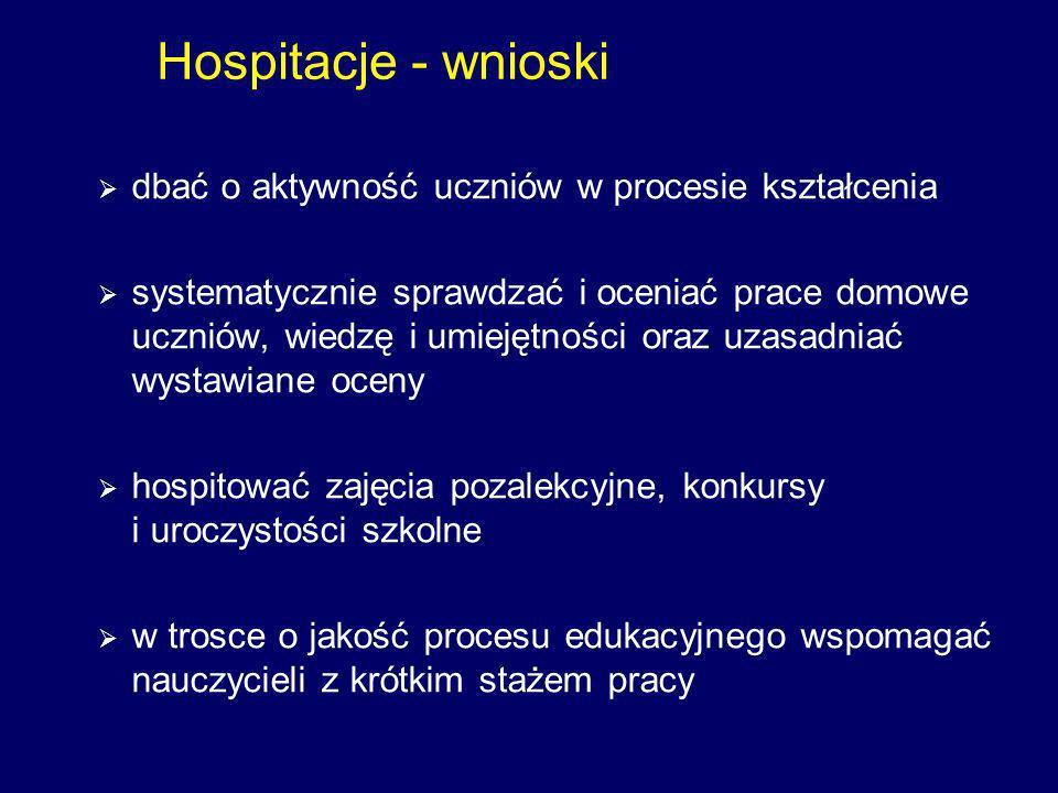 Hospitacje - wnioski dbać o aktywność uczniów w procesie kształcenia