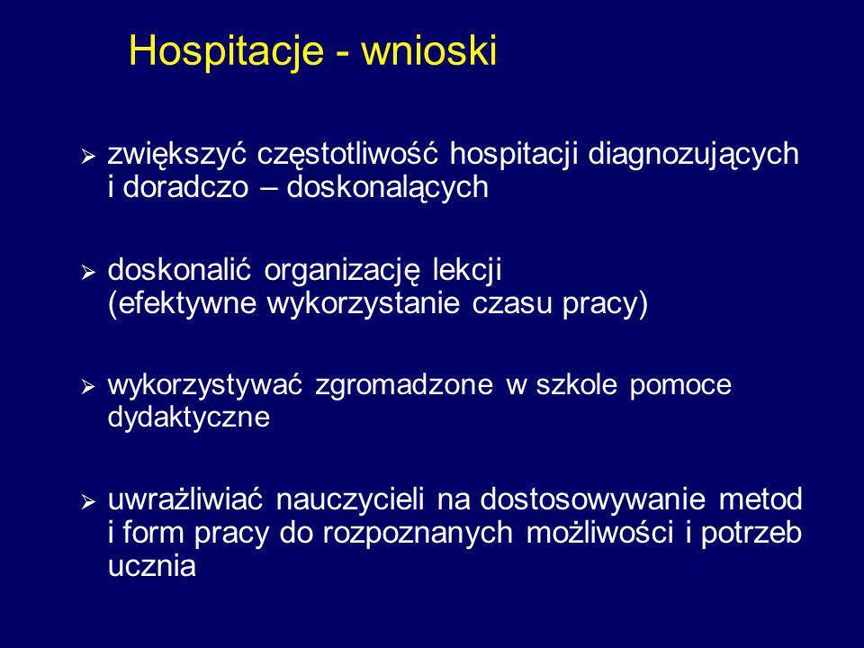 Hospitacje - wnioski zwiększyć częstotliwość hospitacji diagnozujących i doradczo – doskonalących.