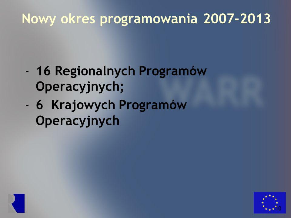 Nowy okres programowania 2007-2013