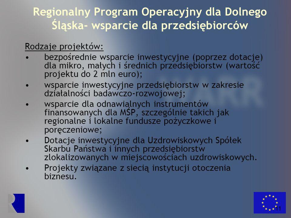 Regionalny Program Operacyjny dla Dolnego Śląska- wsparcie dla przedsiębiorców