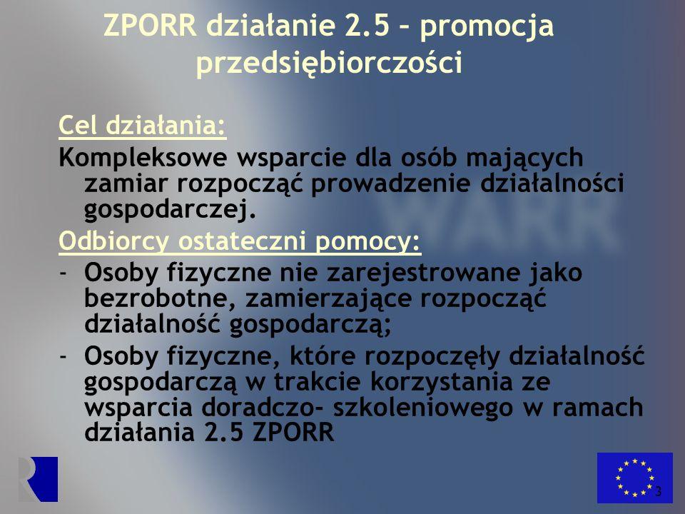 ZPORR działanie 2.5 – promocja przedsiębiorczości