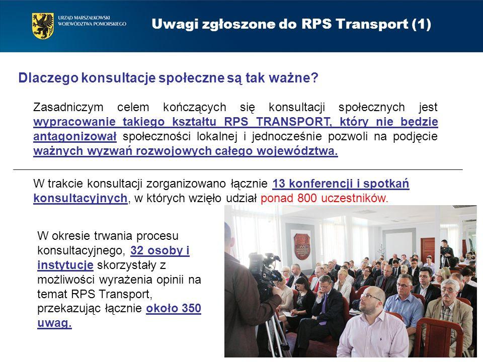 Uwagi zgłoszone do RPS Transport (1)