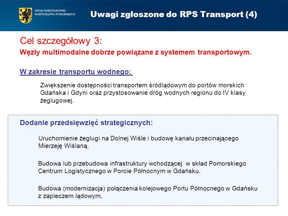 Uwagi zgłoszone do RPS Transport (4)