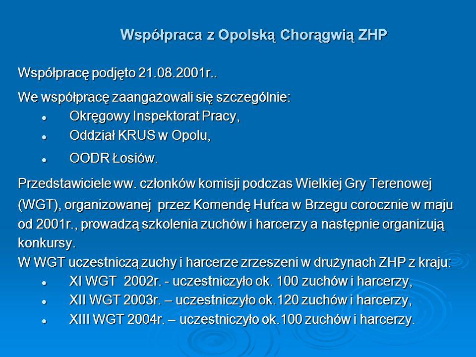 Współpraca z Opolską Chorągwią ZHP