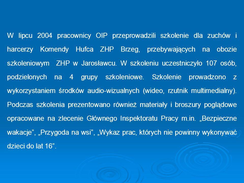 W lipcu 2004 pracownicy OIP przeprowadzili szkolenie dla zuchów i harcerzy Komendy Hufca ZHP Brzeg, przebywających na obozie szkoleniowym ZHP w Jarosławcu.