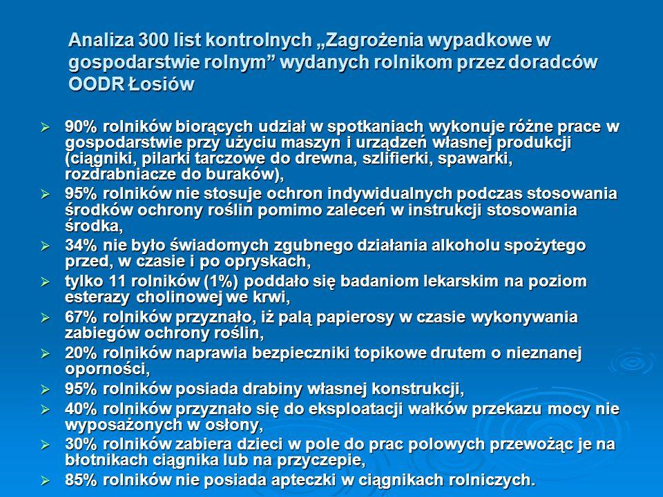"""Analiza 300 list kontrolnych """"Zagrożenia wypadkowe w gospodarstwie rolnym wydanych rolnikom przez doradców OODR Łosiów"""