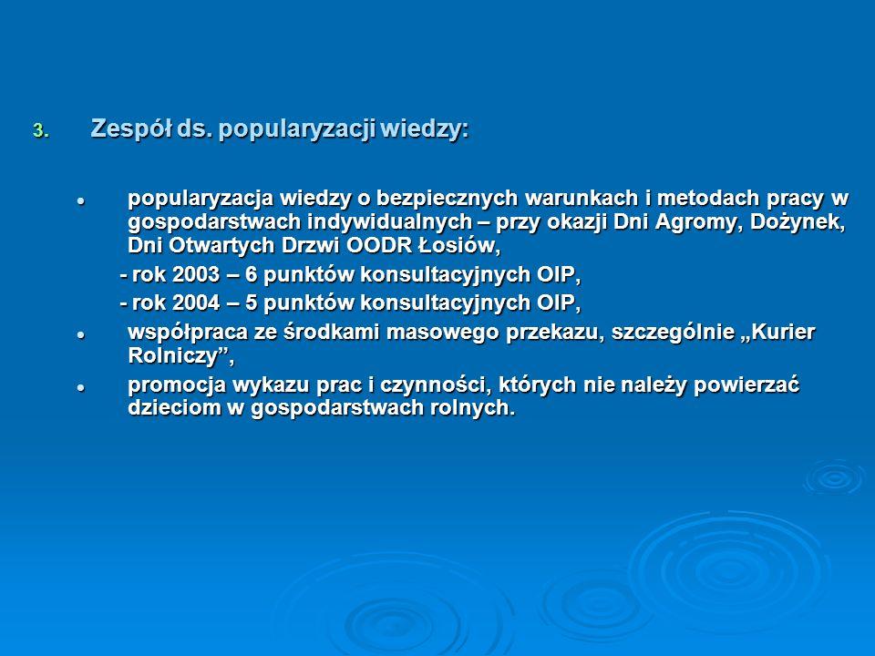 Zespół ds. popularyzacji wiedzy: