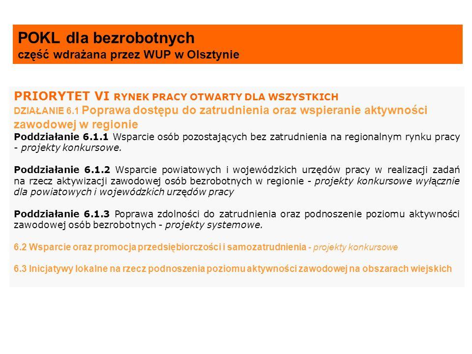 POKL dla bezrobotnych część wdrażana przez WUP w Olsztynie