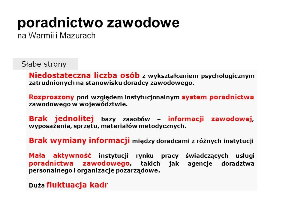 poradnictwo zawodowe na Warmii i Mazurach