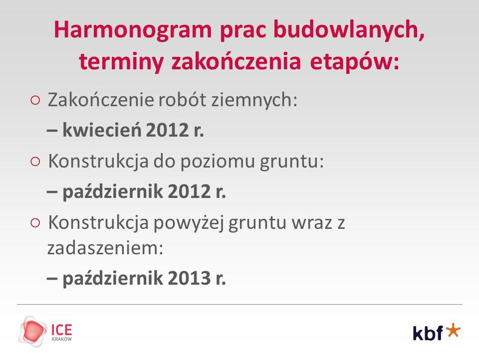 Harmonogram prac budowlanych, terminy zakończenia etapów: