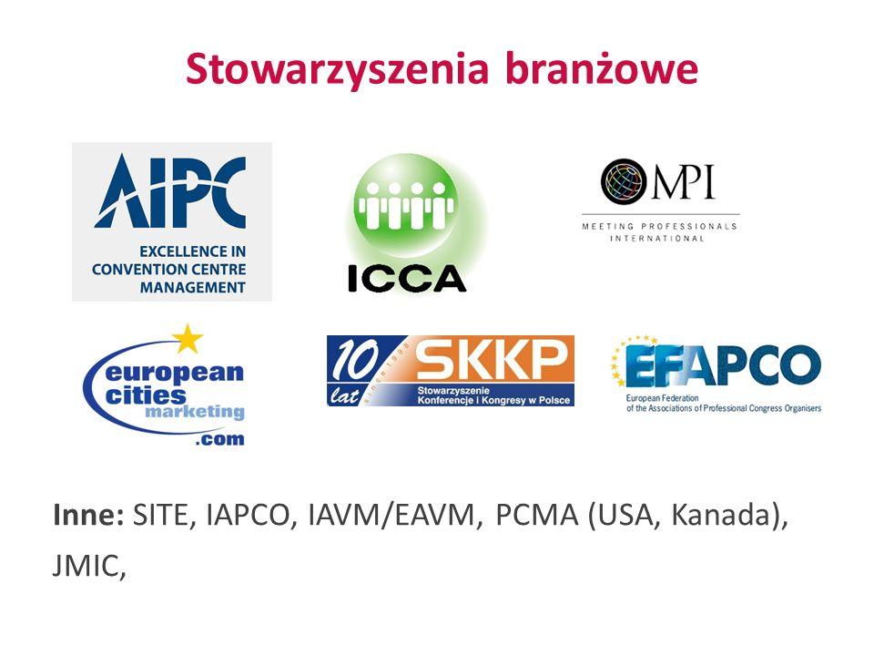 Stowarzyszenia branżowe