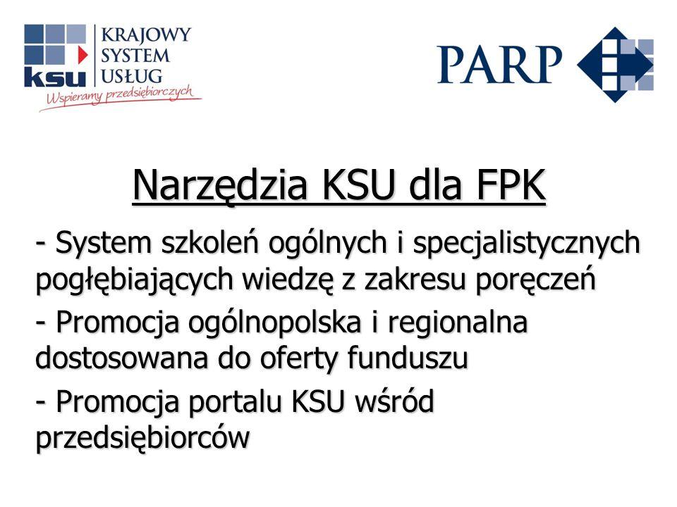 Narzędzia KSU dla FPK - System szkoleń ogólnych i specjalistycznych pogłębiających wiedzę z zakresu poręczeń.