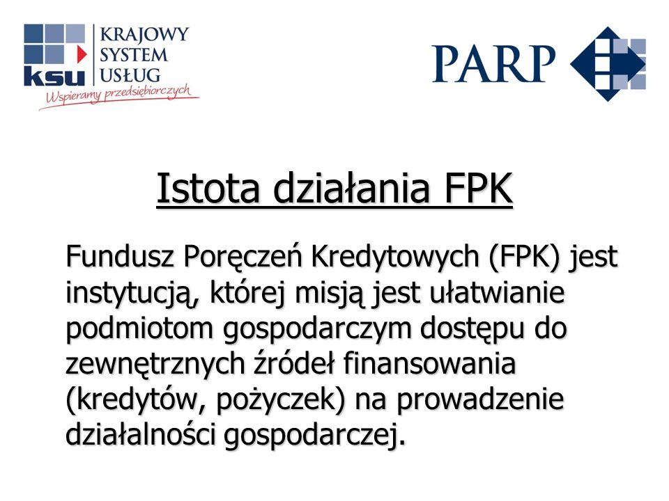 Istota działania FPK