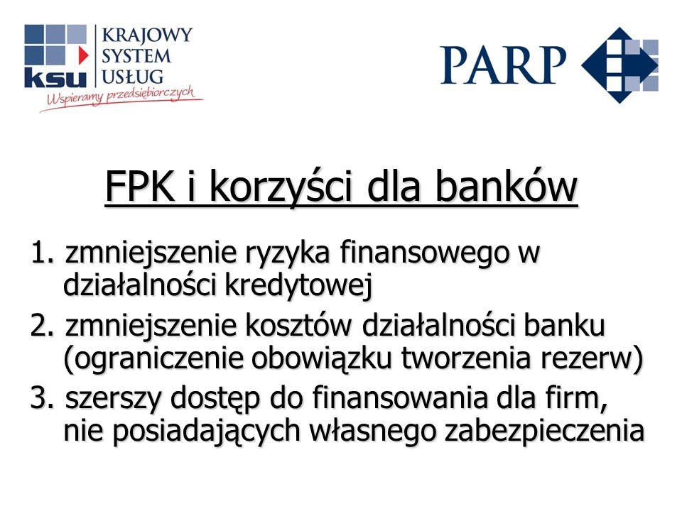 FPK i korzyści dla banków