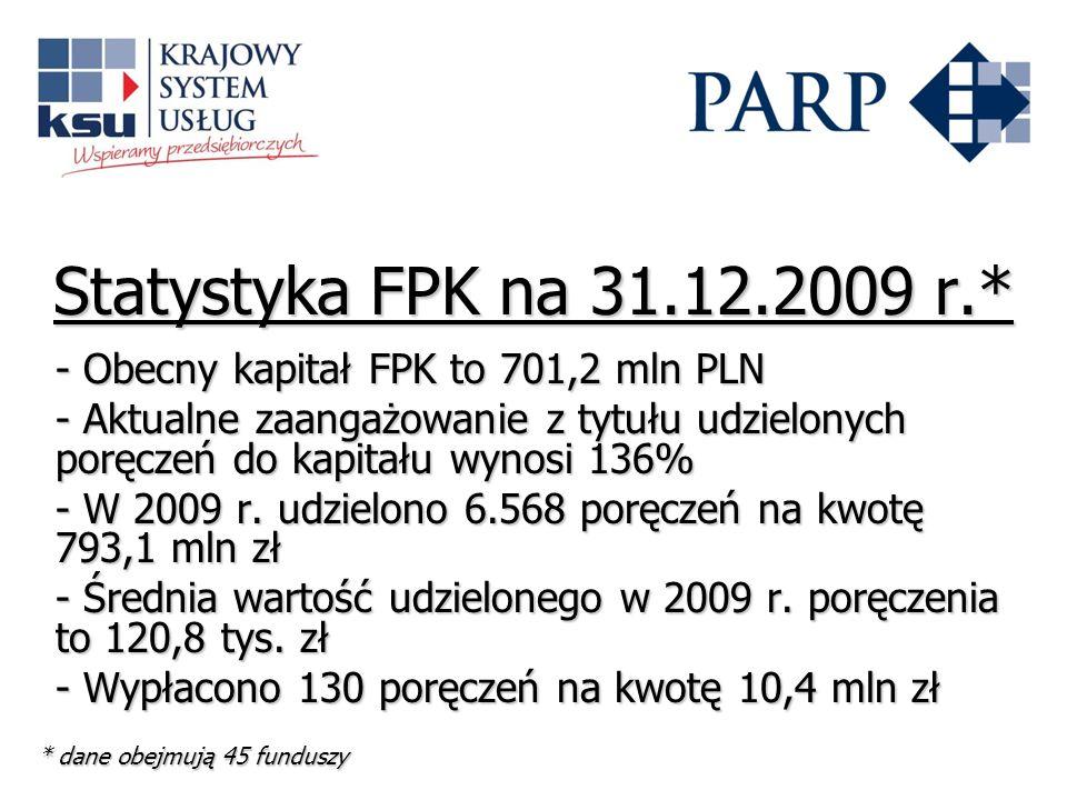 Statystyka FPK na 31.12.2009 r.* - Obecny kapitał FPK to 701,2 mln PLN