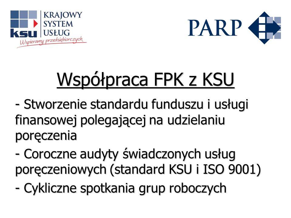 Współpraca FPK z KSU - Stworzenie standardu funduszu i usługi finansowej polegającej na udzielaniu poręczenia.