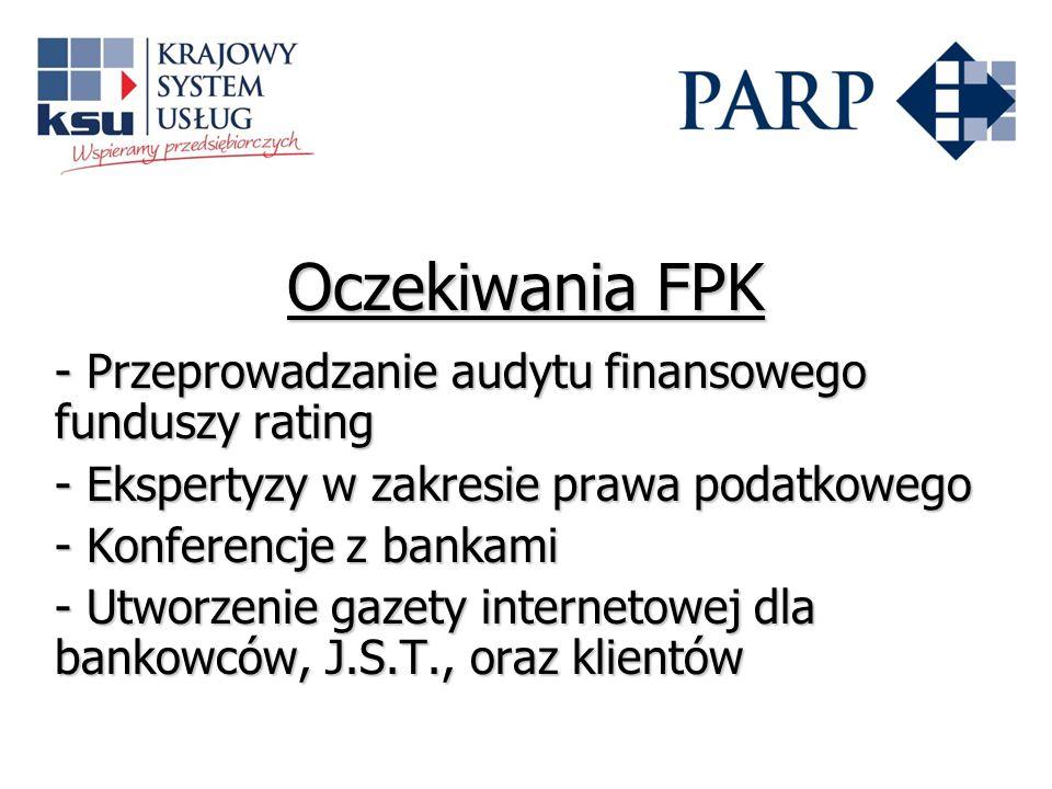 Oczekiwania FPK - Przeprowadzanie audytu finansowego funduszy rating