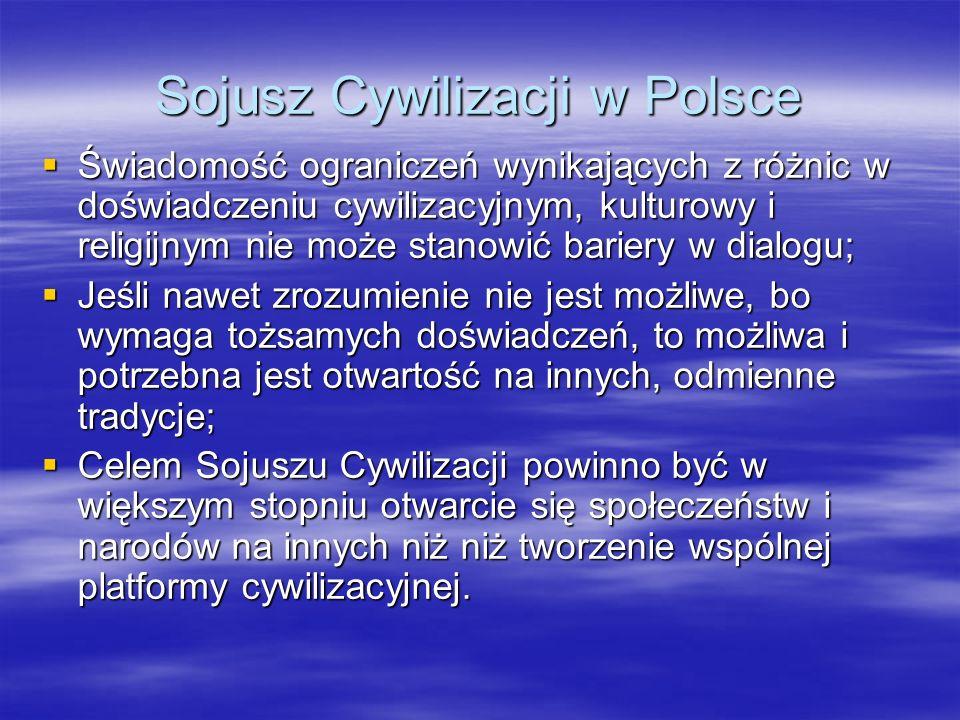 Sojusz Cywilizacji w Polsce