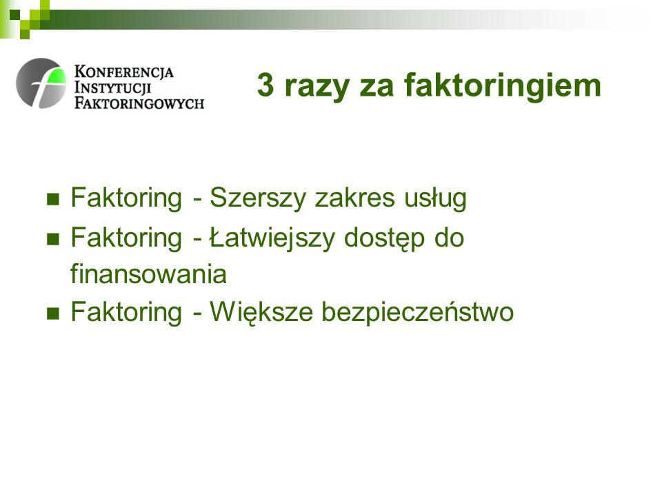 3 razy za faktoringiem Faktoring - Szerszy zakres usług