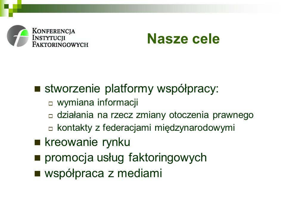 Nasze cele stworzenie platformy współpracy: kreowanie rynku