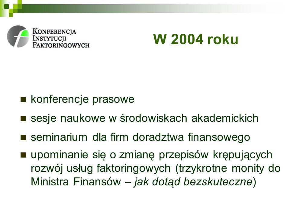 W 2004 roku konferencje prasowe