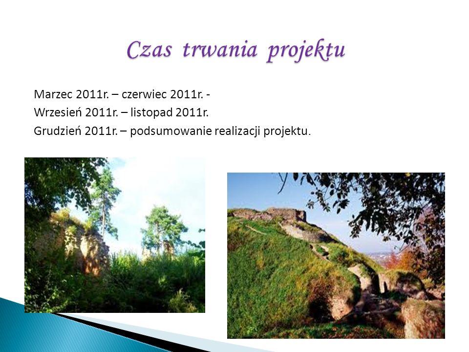 Marzec 2011r. – czerwiec 2011r. - Wrzesień 2011r. – listopad 2011r