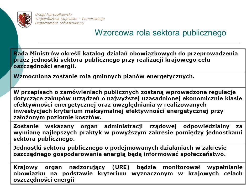 Wzorcowa rola sektora publicznego