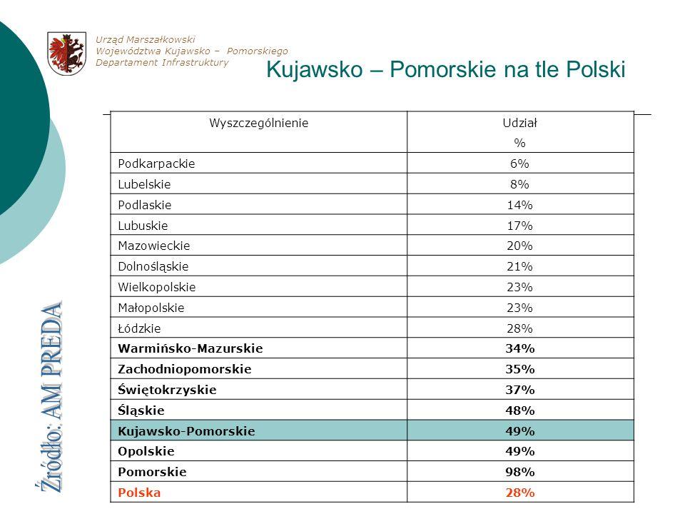 Kujawsko – Pomorskie na tle Polski