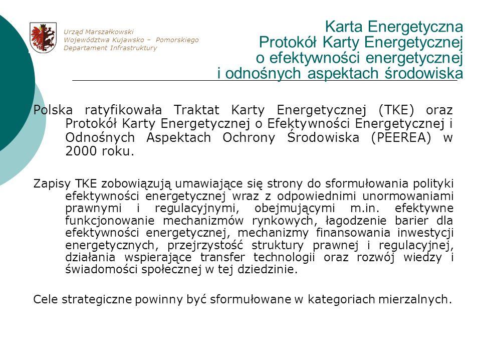 Karta Energetyczna. Protokół Karty Energetycznej