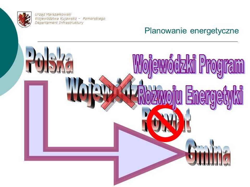 Planowanie energetyczne