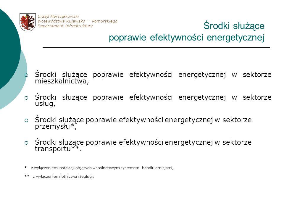 Środki służące poprawie efektywności energetycznej