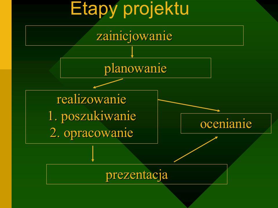 Etapy projektu zainicjowanie planowanie realizowanie poszukiwanie