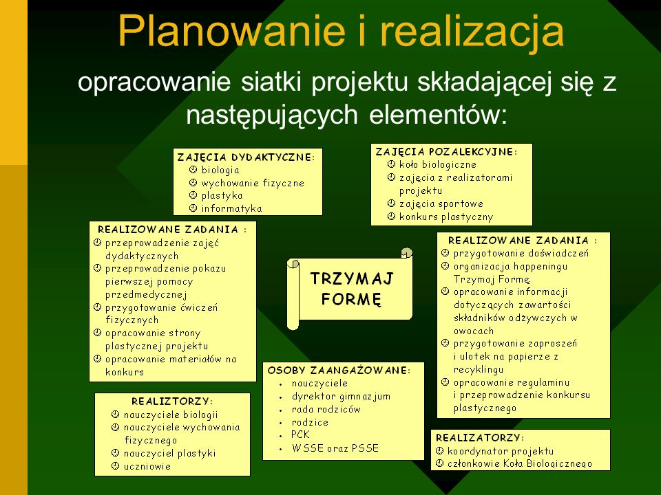 Planowanie i realizacja