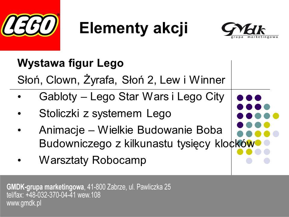 Elementy akcji Wystawa figur Lego
