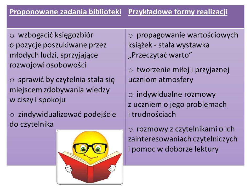 Proponowane zadania biblioteki