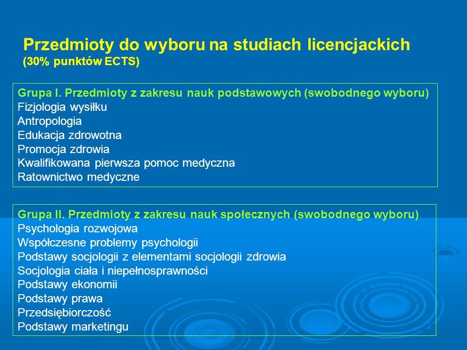 Przedmioty do wyboru na studiach licencjackich (30% punktów ECTS)