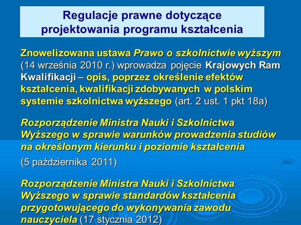Regulacje prawne dotyczące projektowania programu kształcenia