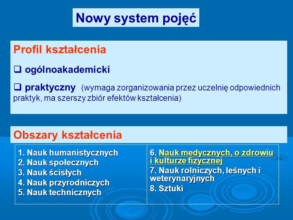 Nowy system pojęć Profil kształcenia Obszary kształcenia