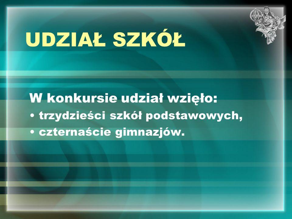 UDZIAŁ SZKÓŁ W konkursie udział wzięło: