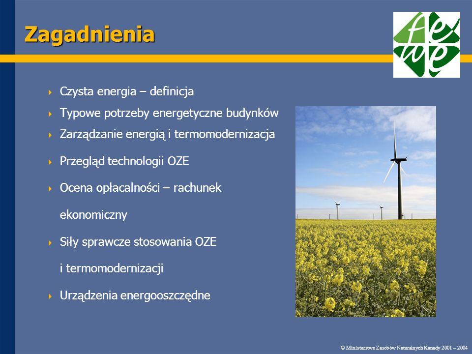 Zagadnienia Czysta energia – definicja