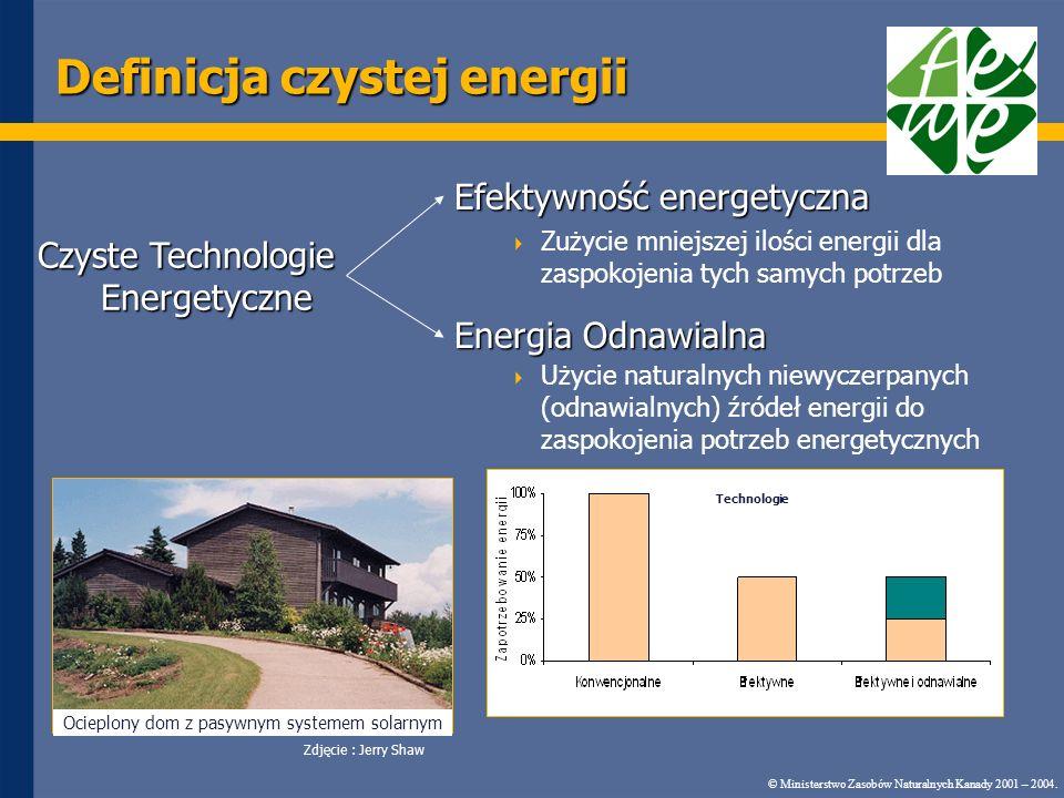 Definicja czystej energii
