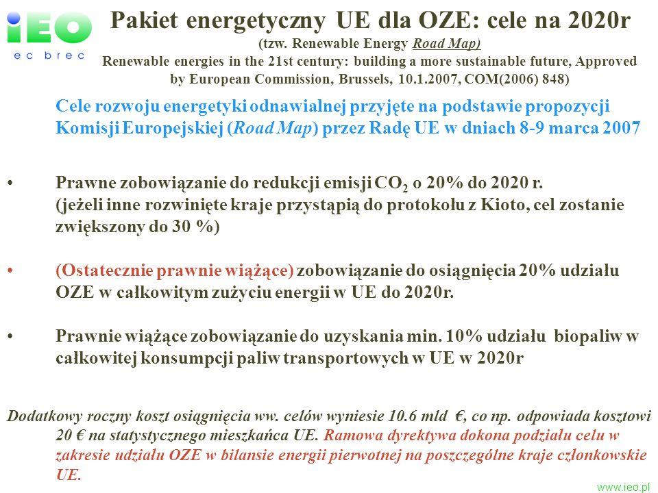 Pakiet energetyczny UE dla OZE: cele na 2020r