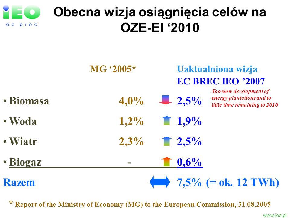 Obecna wizja osiągnięcia celów na OZE-El '2010