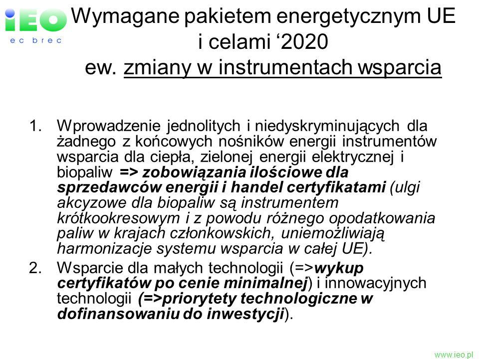 Wymagane pakietem energetycznym UE i celami '2020 ew