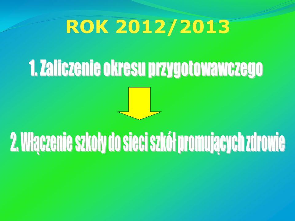 ROK 2012/2013 1. Zaliczenie okresu przygotowawczego