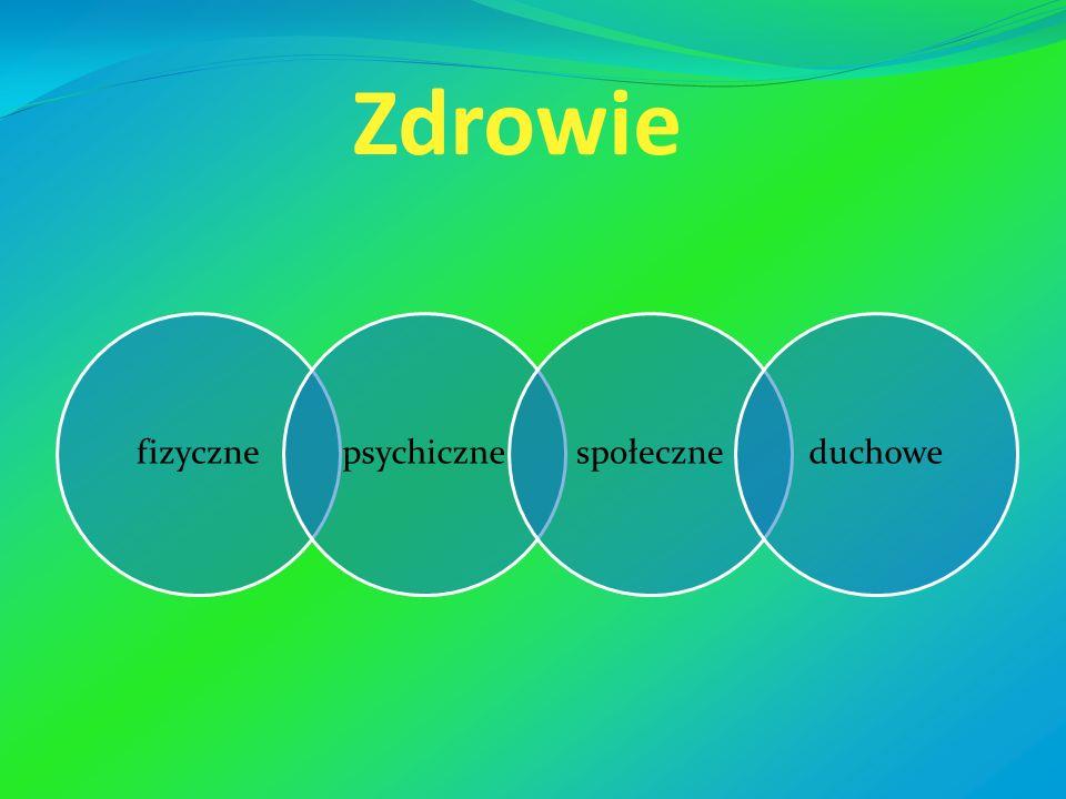 Zdrowie fizyczne psychiczne społeczne duchowe