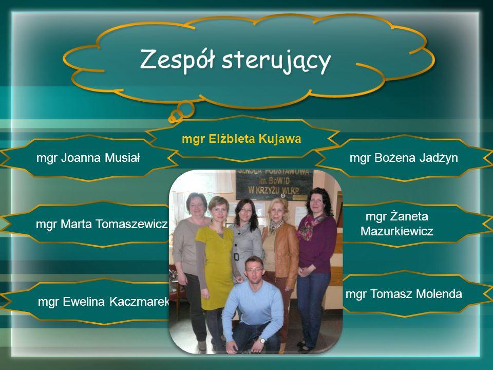 mgr Żaneta Mazurkiewicz