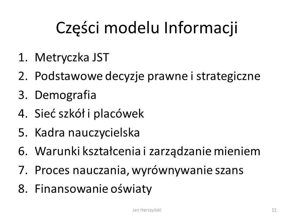 Części modelu Informacji